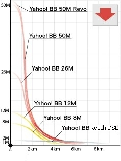 Yahoo! BB FAQ: How to Choose the Best Yahoo! BB Service ...